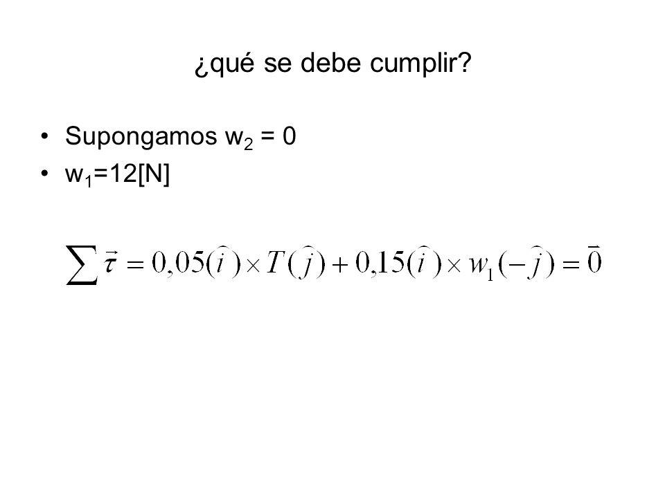 ¿qué se debe cumplir Supongamos w2 = 0 w1=12[N]